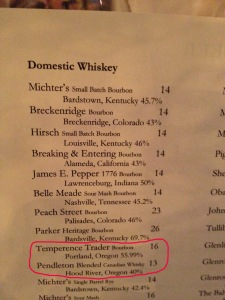 Whiskey List